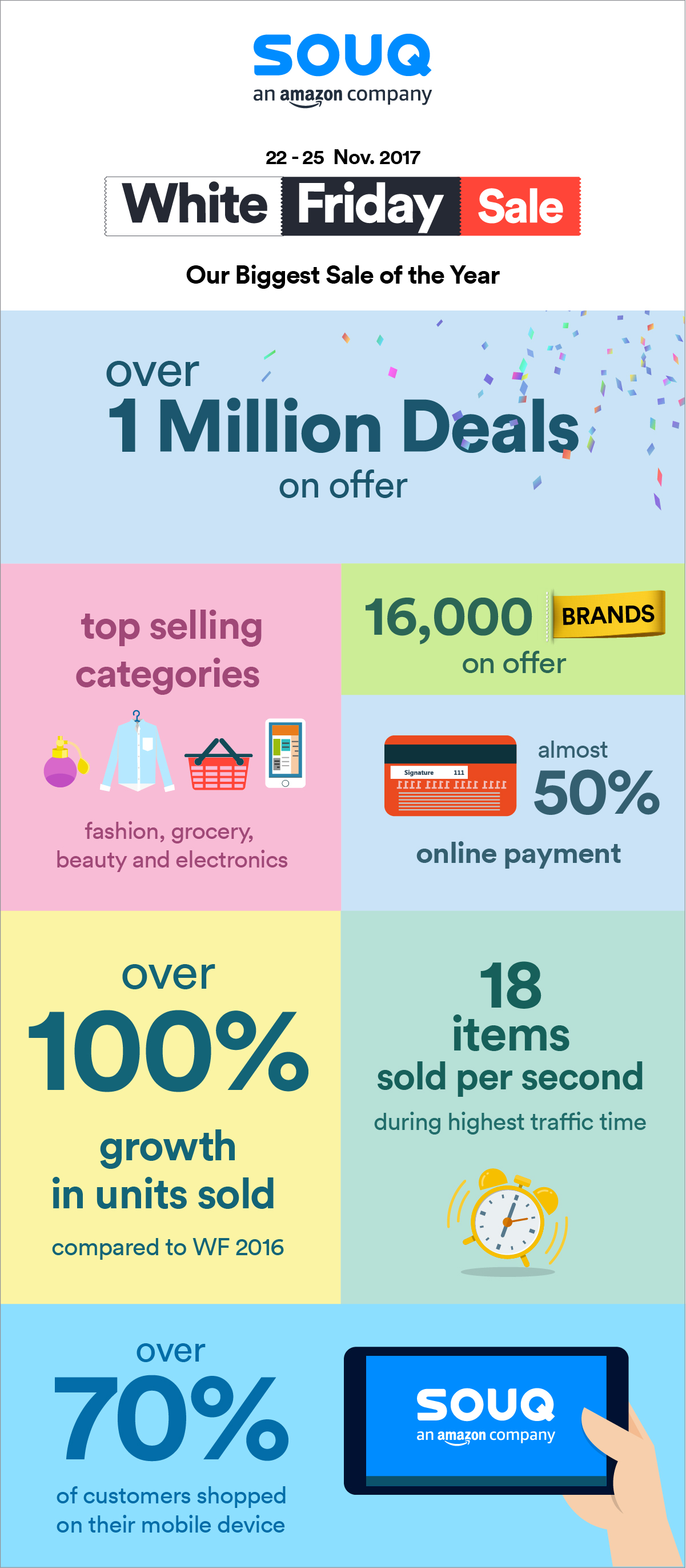 SOUQ Customers Enjoyed Biggest Regional Online Shopping Event In